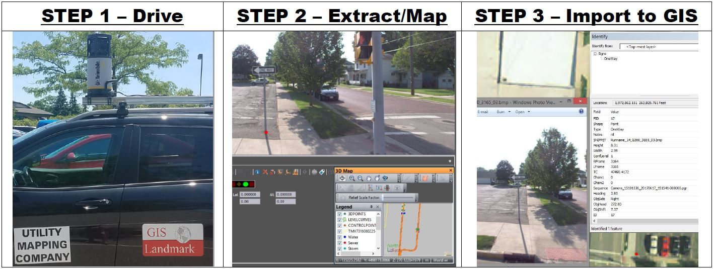 GIS Utility Mapping